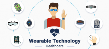Wearable Technology to Assist the Patients Infected with Novel Coronavirus (COVID-19)